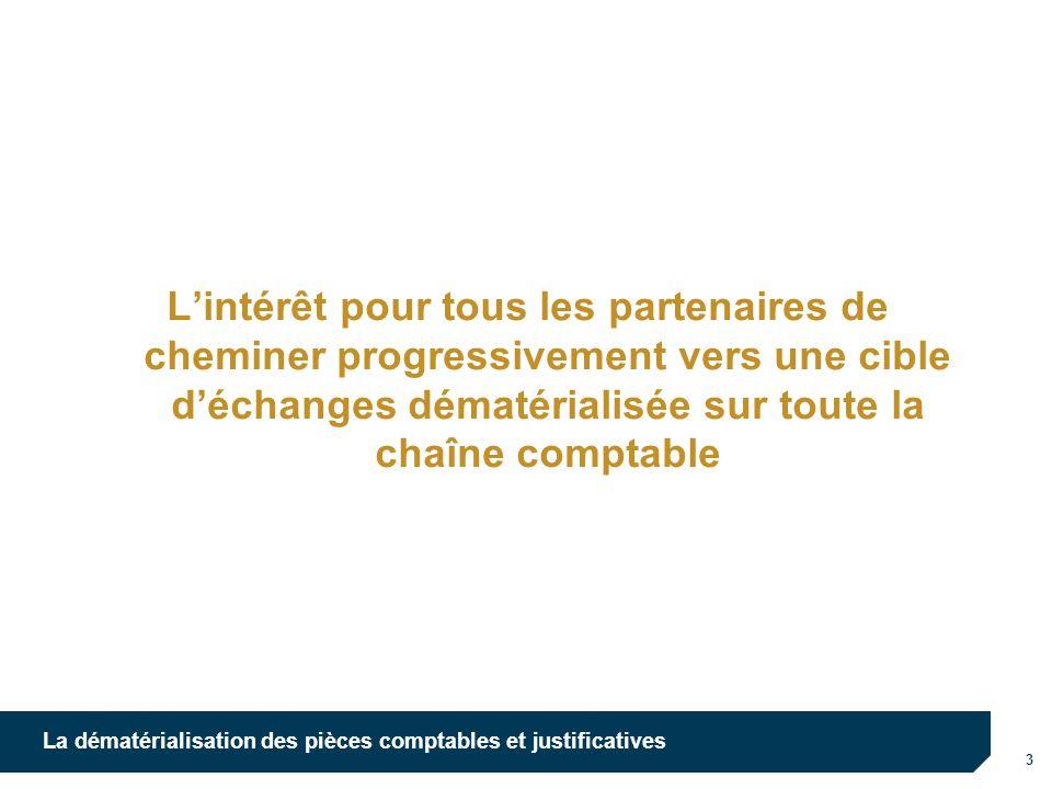 24 La dématérialisation des pièces comptables et justificatives www.xemelios.org ou validpesv2.axyus.com (avec habilitation) ou Ulysse Documentation de Bercy Colloc (http://www.colloc.bercy.gouv.fr) : Finances locales / Dématérialisation : - Structure nationale partenariale (Charte de dématérialisation dans le SPL du 7/12/2004) - Convention cadre nationale de dématérialisation dans le SPL (Solutions de dématérialisation en fonction du type de pièce) - Présentation du PES V2 - Présentation du Portail Gestion Publique - Liste de Tiers de Transmission homologués - Présentation de Xémélios Références