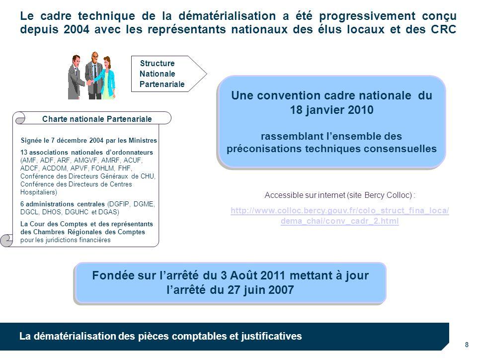 19 La dématérialisation des pièces comptables et justificatives Circuit actuel de transmission des données et des pièces