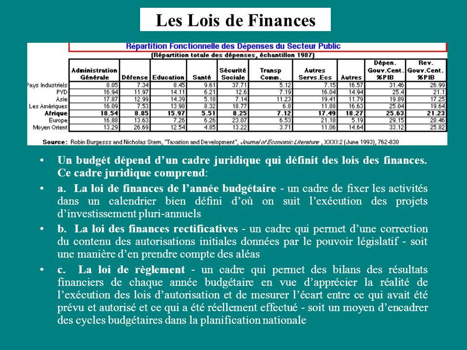Les Lois de Finances Un budgét dépend dun cadre juridique qui définit des lois des finances.