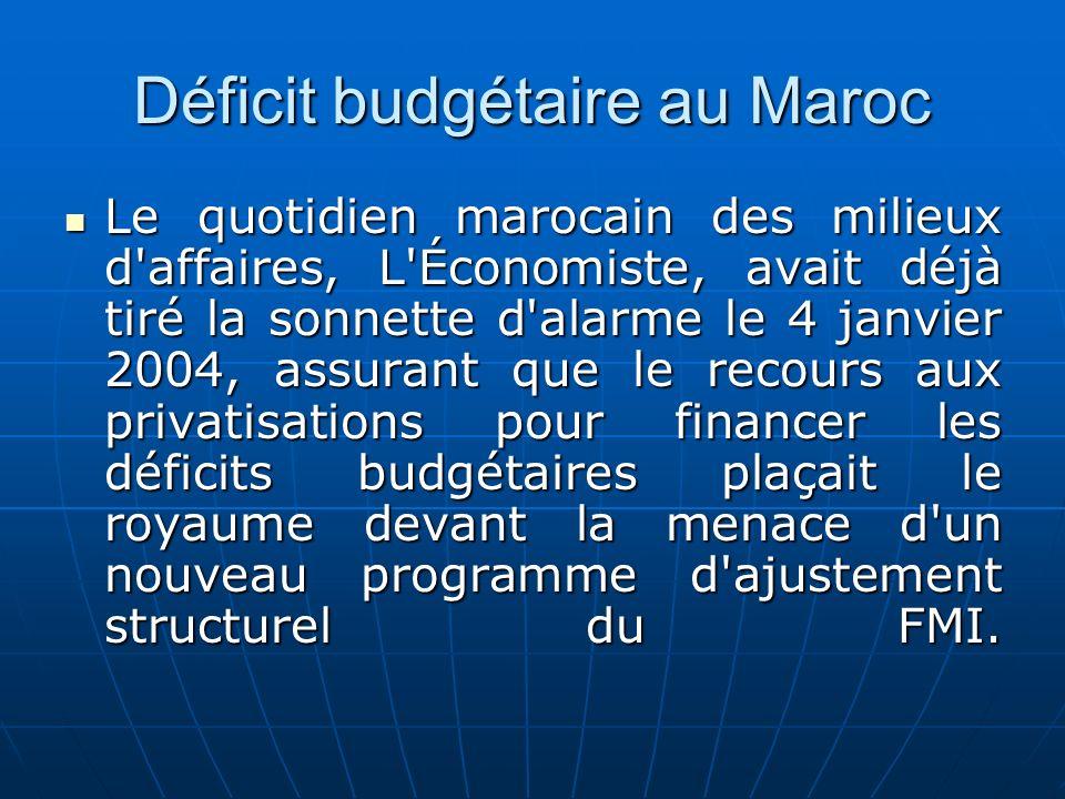 Déficit budgétaire au Maroc Le quotidien marocain des milieux d'affaires, L'Économiste, avait déjà tiré la sonnette d'alarme le 4 janvier 2004, assura
