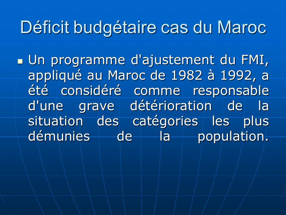Déficit budgétaire cas du Maroc Un programme d'ajustement du FMI, appliqué au Maroc de 1982 à 1992, a été considéré comme responsable d'une grave dété