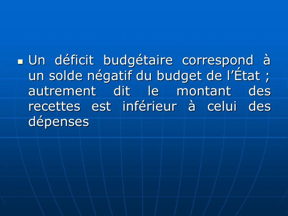 Un déficit budgétaire correspond à un solde négatif du budget de lÉtat ; autrement dit le montant des recettes est inférieur à celui des dépenses Un d