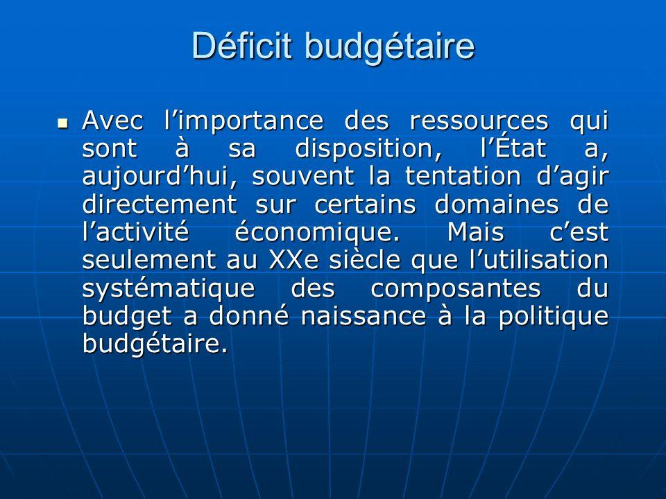 Déficit budgétaire Avec limportance des ressources qui sont à sa disposition, lÉtat a, aujourdhui, souvent la tentation dagir directement sur certains