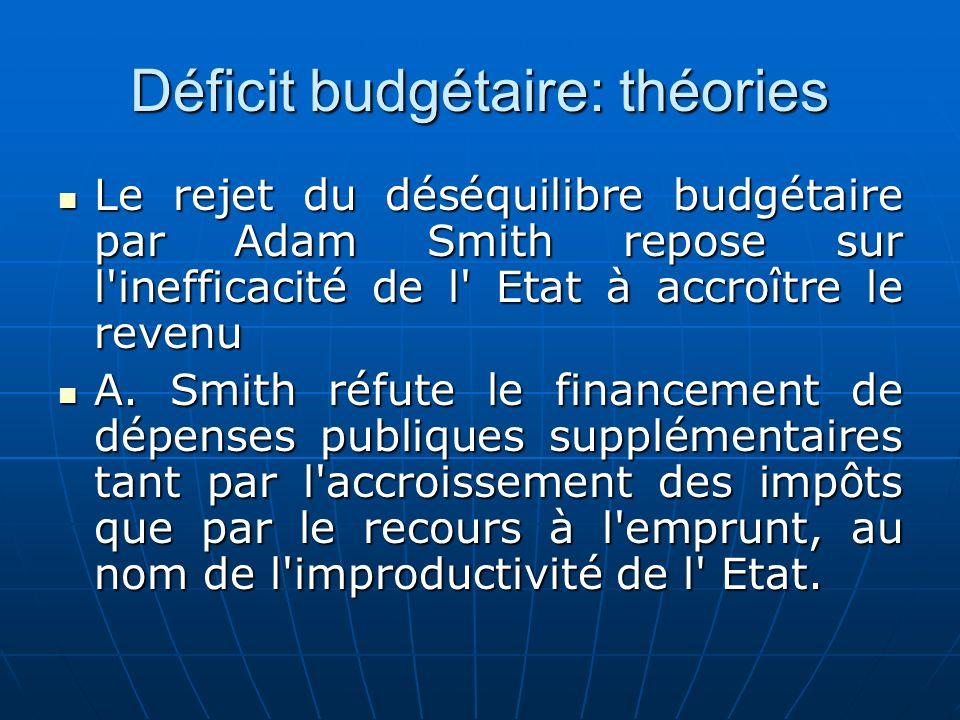 Déficit budgétaire: théories Le rejet du déséquilibre budgétaire par Adam Smith repose sur l'inefficacité de l' Etat à accroître le revenu Le rejet du