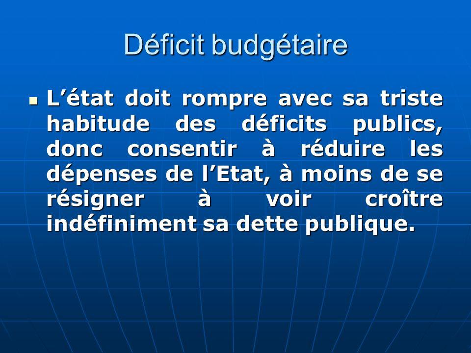 Déficit budgétaire Létat doit rompre avec sa triste habitude des déficits publics, donc consentir à réduire les dépenses de lEtat, à moins de se résig
