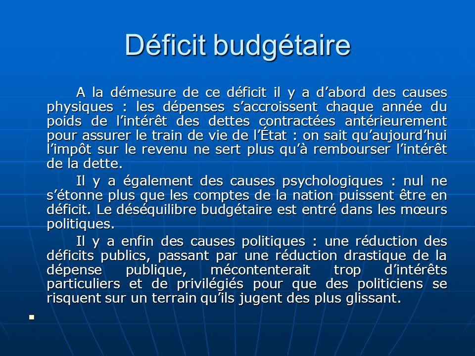 Déficit budgétaire A la démesure de ce déficit il y a dabord des causes physiques : les dépenses saccroissent chaque année du poids de lintérêt des de