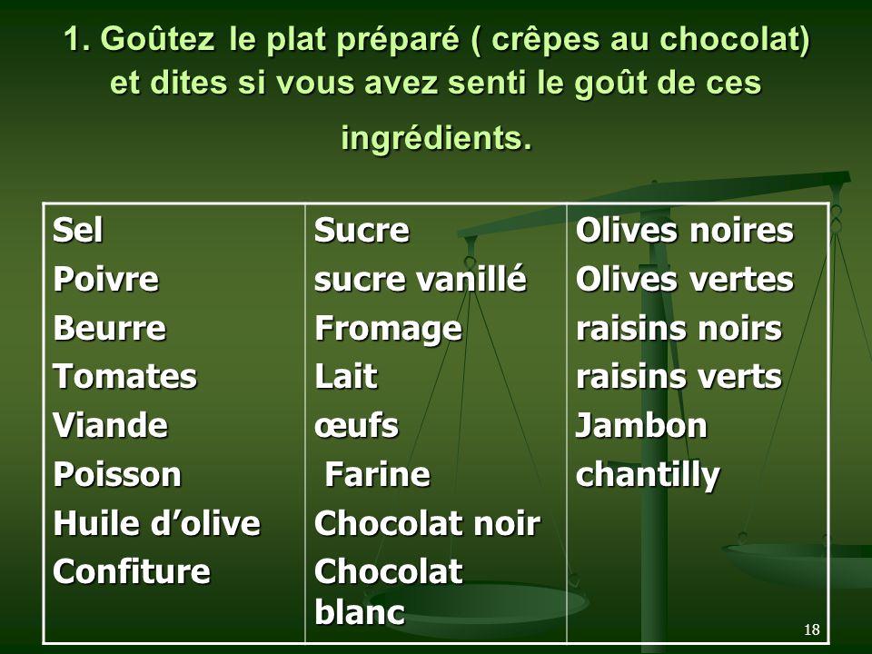 18 1. Goûtez le plat préparé ( crêpes au chocolat) et dites si vous avez senti le goût de ces ingrédients. SelPoivreBeurreTomatesViandePoisson Huile d