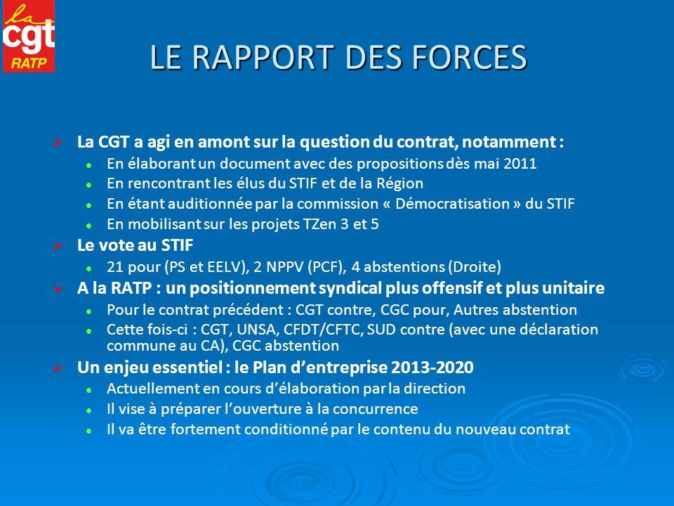 LE RAPPORT DES FORCES La CGT a agi en amont sur la question du contrat, notamment : En élaborant un document avec des propositions dès mai 2011 En ren