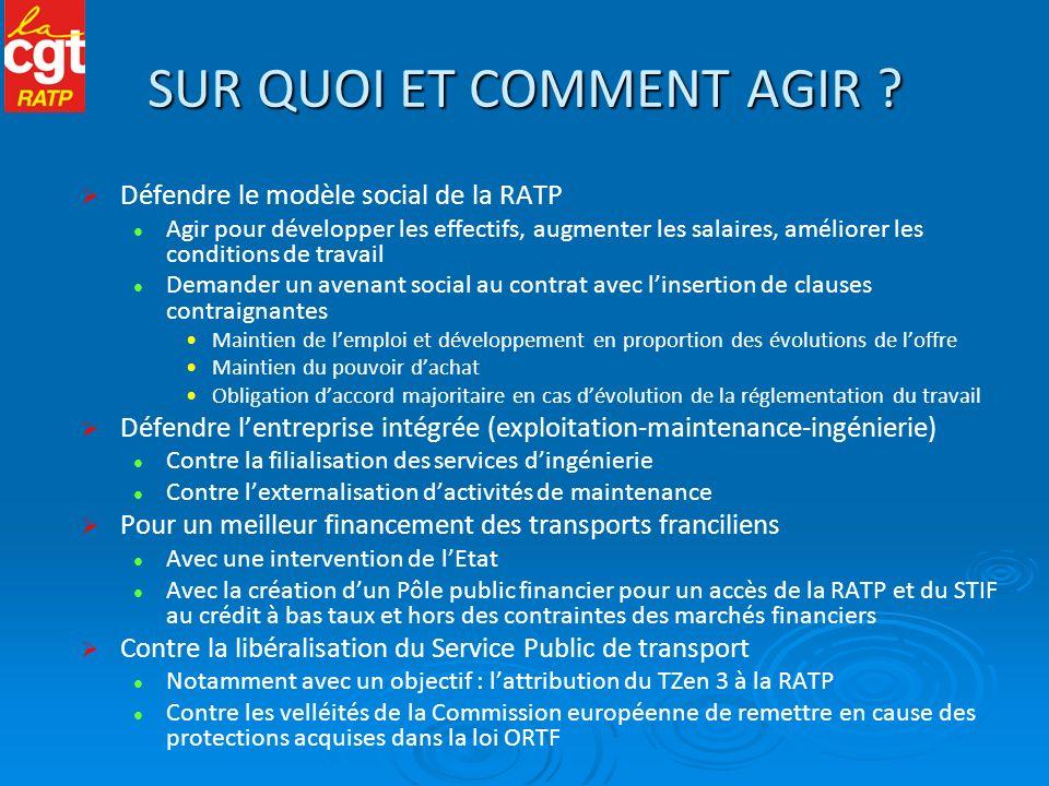 SUR QUOI ET COMMENT AGIR ? Défendre le modèle social de la RATP Agir pour développer les effectifs, augmenter les salaires, améliorer les conditions d