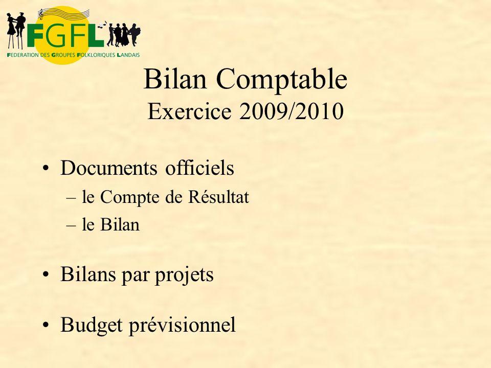 Bilan Comptable Exercice 2009/2010 Documents officiels –le Compte de Résultat –le Bilan Bilans par projets Budget prévisionnel