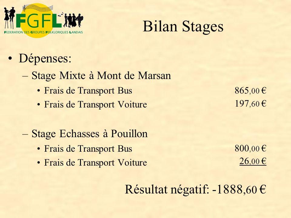 Dépenses: –Stage Mixte à Mont de Marsan Frais de Transport Bus Frais de Transport Voiture –Stage Echasses à Pouillon Frais de Transport Bus Frais de T