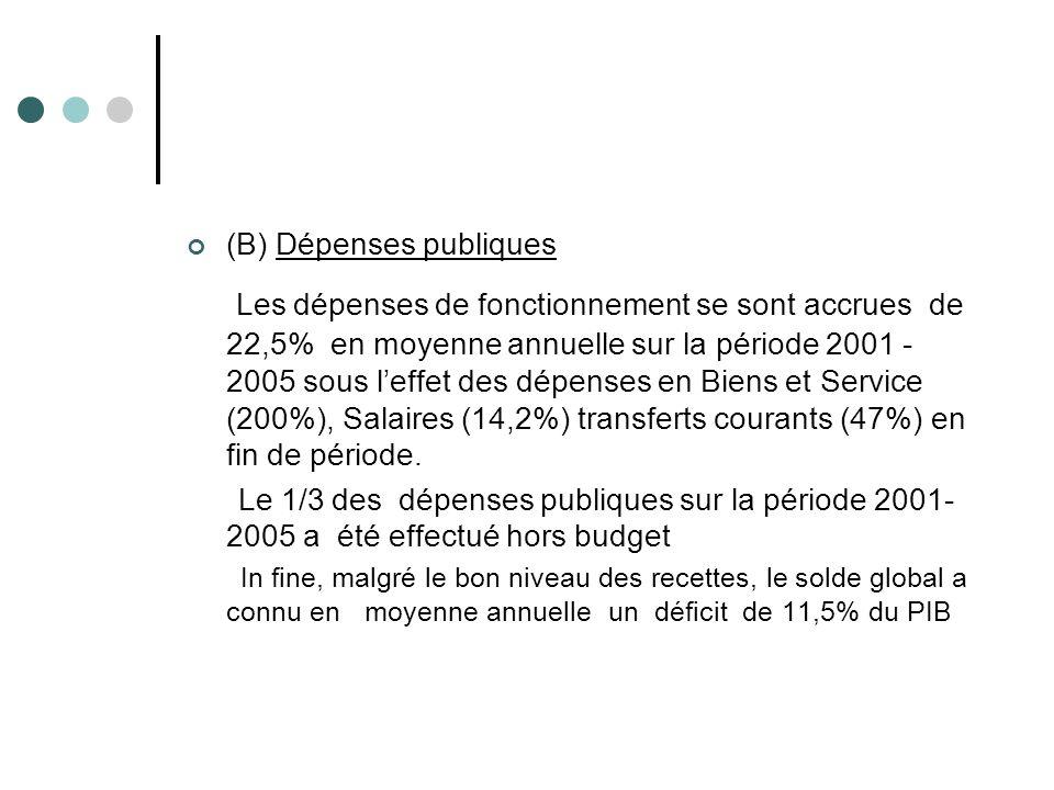 (B) Dépenses publiques Les dépenses de fonctionnement se sont accrues de 22,5% en moyenne annuelle sur la période 2001 - 2005 sous leffet des dépenses en Biens et Service (200%), Salaires (14,2%) transferts courants (47%) en fin de période.