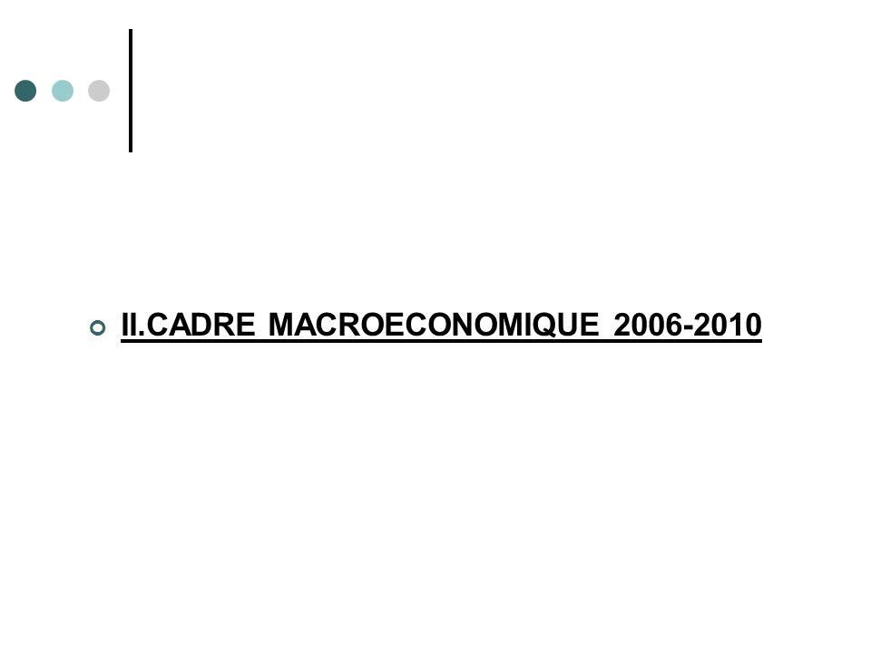 II.CADRE MACROECONOMIQUE 2006-2010