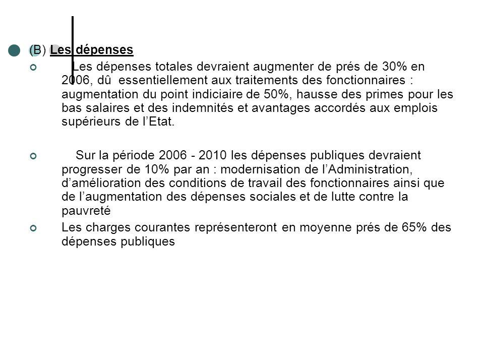 (B) Les dépenses Les dépenses totales devraient augmenter de prés de 30% en 2006, dû essentiellement aux traitements des fonctionnaires : augmentation du point indiciaire de 50%, hausse des primes pour les bas salaires et des indemnités et avantages accordés aux emplois supérieurs de lEtat.
