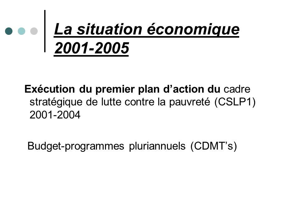 La situation économique 2001-2005 Exécution du premier plan daction du cadre stratégique de lutte contre la pauvreté (CSLP1) 2001-2004 Budget-programmes pluriannuels (CDMTs)