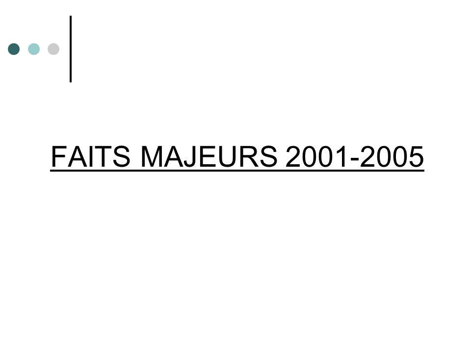 FAITS MAJEURS 2001-2005