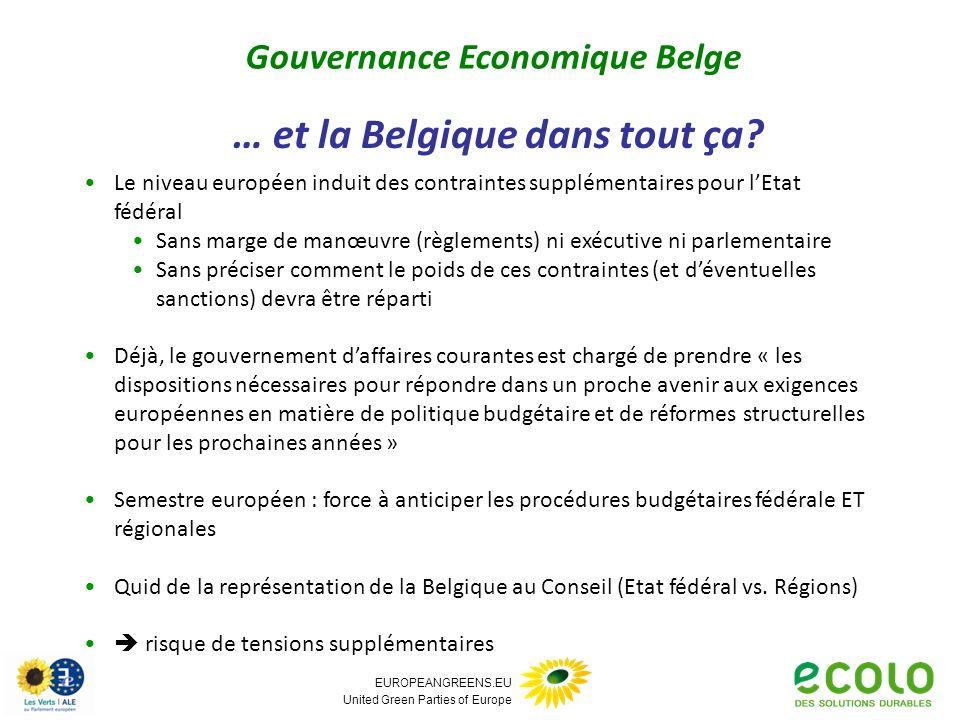 EUROPEANGREENS.EU United Green Parties of Europe Le niveau européen induit des contraintes supplémentaires pour lEtat fédéral Sans marge de manœuvre (