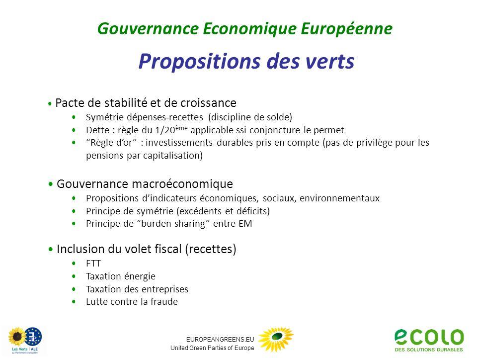 EUROPEANGREENS.EU United Green Parties of Europe Propositions des verts Gouvernance Economique Européenne Pacte de stabilité et de croissance Symétrie