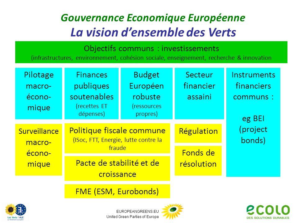 EUROPEANGREENS.EU United Green Parties of Europe Gouvernance Economique Européenne La vision densemble des Verts Objectifs communs : investissements (