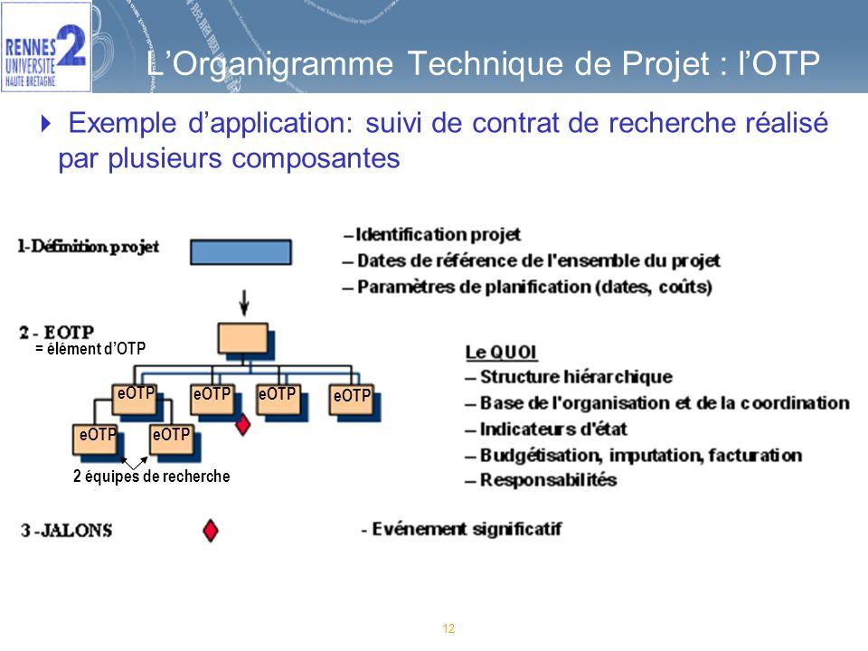 12 LOrganigramme Technique de Projet : lOTP = élément dOTP eOTP Exemple dapplication: suivi de contrat de recherche réalisé par plusieurs composantes 2 équipes de recherche
