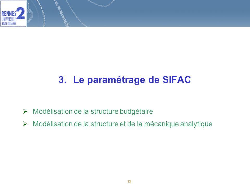 13 3.Le paramétrage de SIFAC Modélisation de la structure budgétaire Modélisation de la structure et de la mécanique analytique