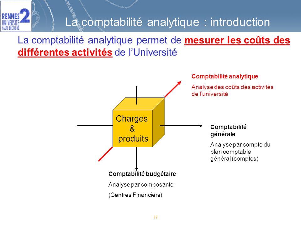 17 La comptabilité analytique : introduction La comptabilité analytique permet de mesurer les coûts des différentes activités de lUniversité Charges &