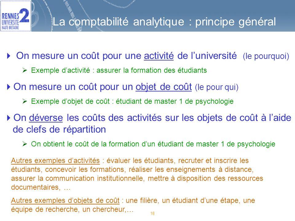 18 La comptabilité analytique : principe général On mesure un coût pour une activité de luniversité (le pourquoi) Exemple dactivité : assurer la forma