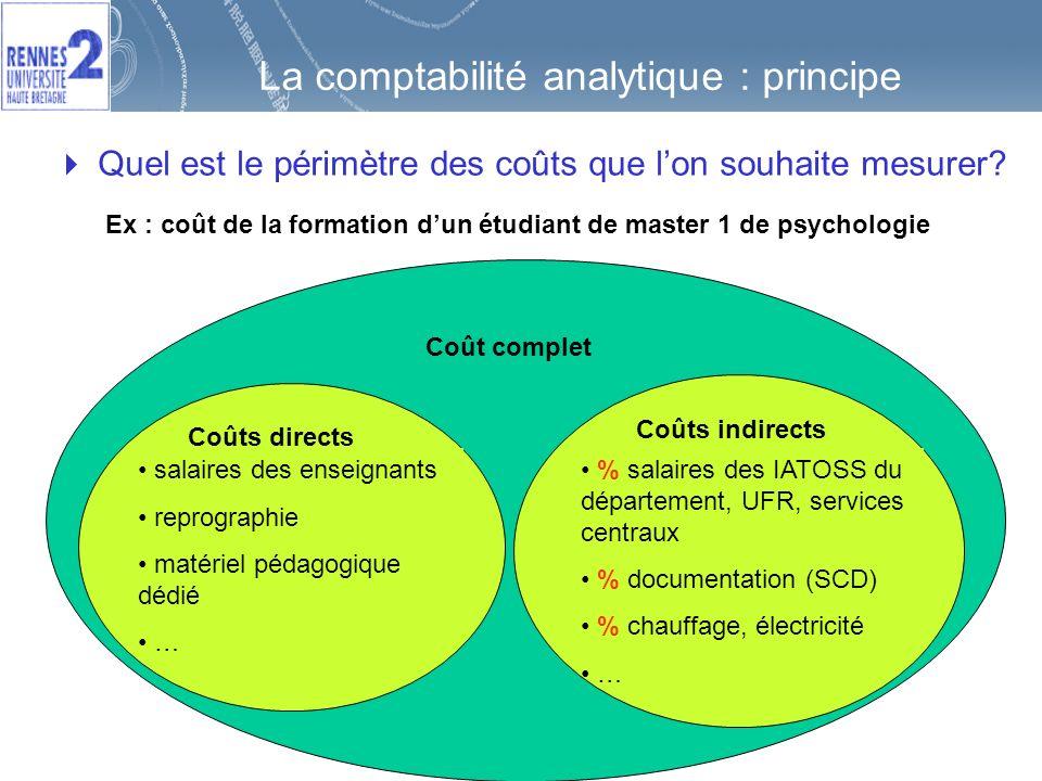 19 La comptabilité analytique : principe Quel est le périmètre des coûts que lon souhaite mesurer? Coût complet Ex : coût de la formation dun étudiant