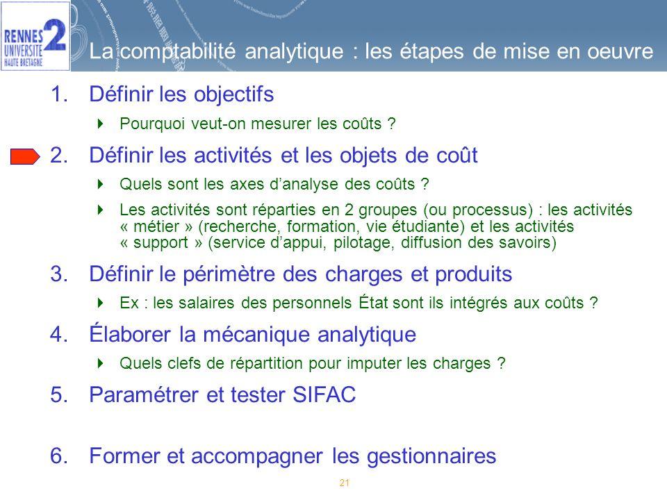 21 La comptabilité analytique : les étapes de mise en oeuvre 1.Définir les objectifs Pourquoi veut-on mesurer les coûts ? 2.Définir les activités et l