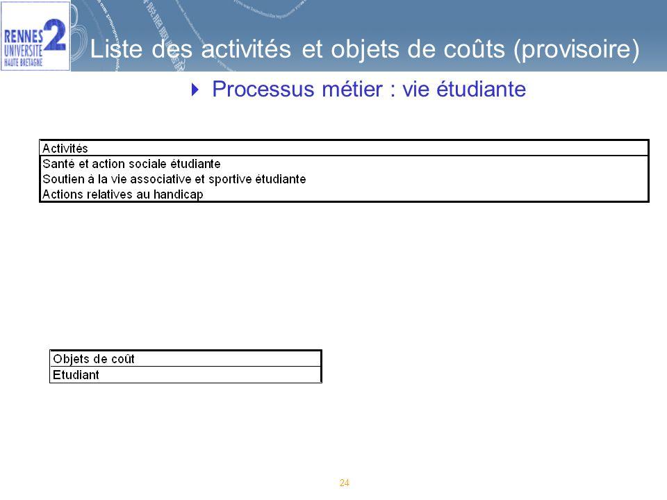 24 Liste des activités et objets de coûts (provisoire) Processus métier : vie étudiante