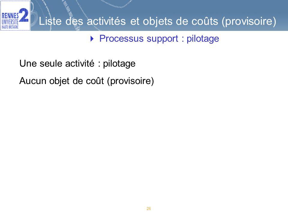 26 Liste des activités et objets de coûts (provisoire) Processus support : pilotage Une seule activité : pilotage Aucun objet de coût (provisoire)