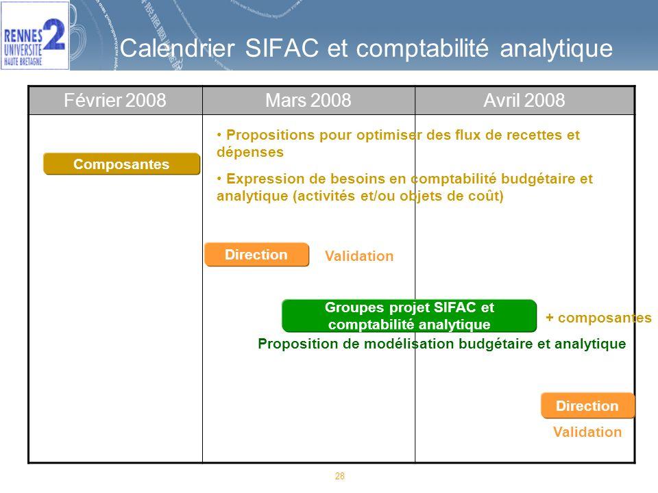 28 Calendrier SIFAC et comptabilité analytique Février 2008Mars 2008Avril 2008 Direction Validation Composantes Propositions pour optimiser des flux d