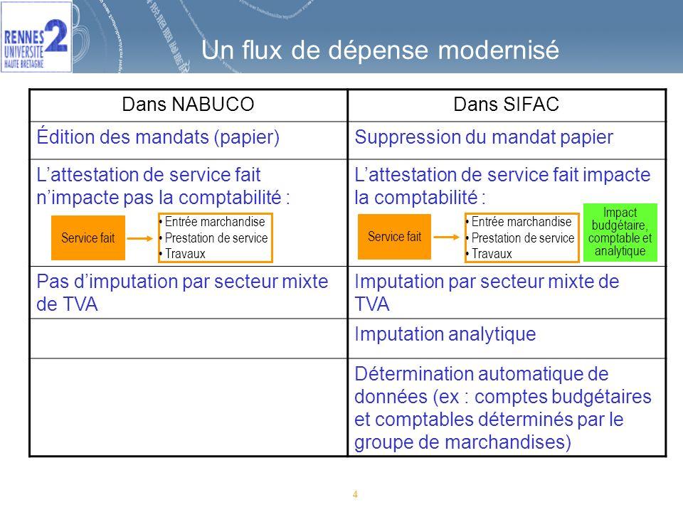 4 Un flux de dépense modernisé Dans NABUCODans SIFAC Édition des mandats (papier)Suppression du mandat papier Lattestation de service fait nimpacte pa