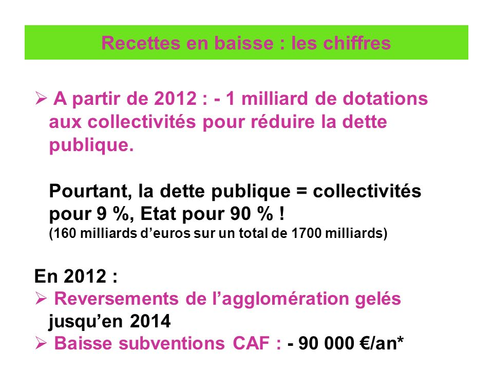Faire face : budget 2012, un effort partagé LES PRINCIPAUX INVESTISSEMENTS (coûts) -Achat des halles, travaux (revente) 1 M + 3,5 M -Eco-quartier des Passerelles0,5 M -Rénovation du Vallon2,2 M + 0,6 M -Maison des sports1,2 M -Entretien du patrimoine (bâtiments et équipements…)1,2 M -Achat de terrain (zone des Iles)0,3 M -Fisac (commerces)0,2 M -Avenue des Harmonies0,6 M