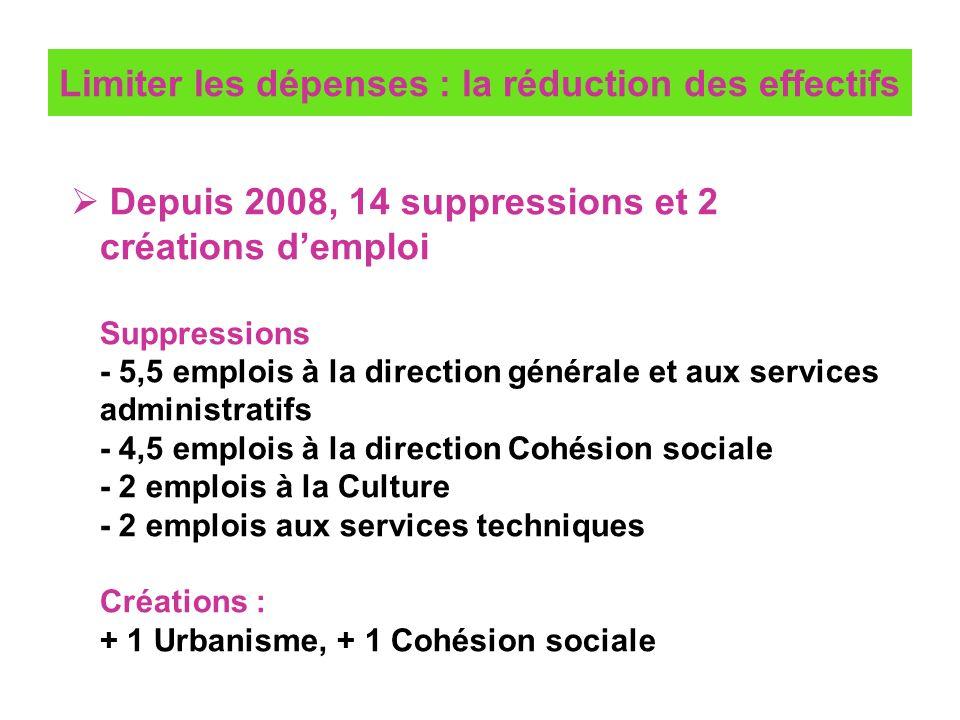 Limiter les dépenses : la réduction des effectifs Des services « en moins », des missions redéfinies.