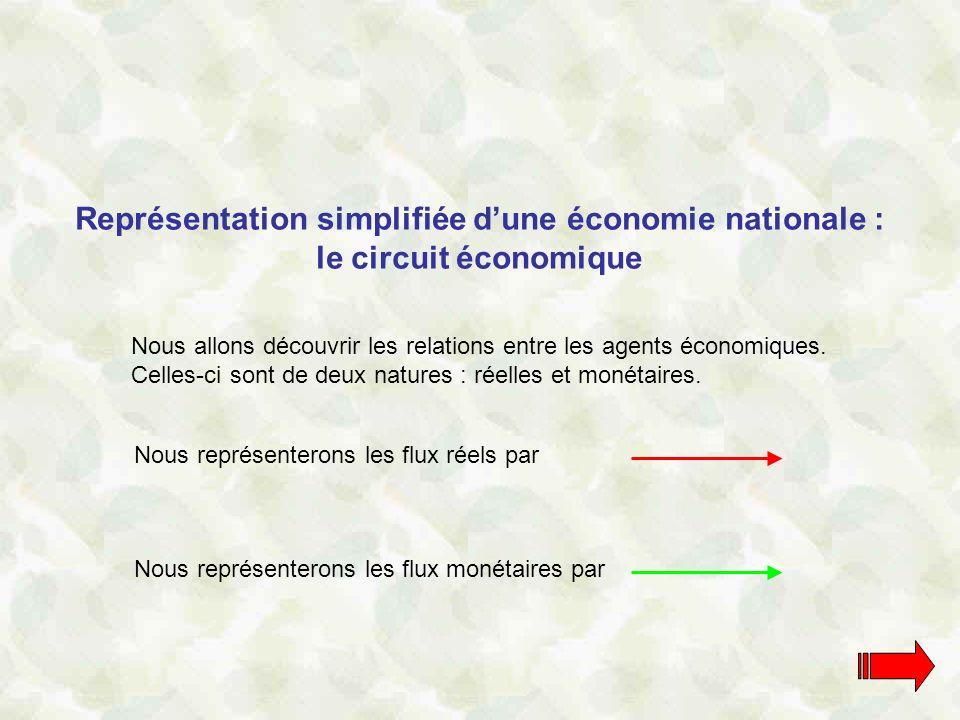 Représentation simplifiée dune économie nationale : le circuit économique Nous représenterons les flux monétaires par Nous allons découvrir les relati