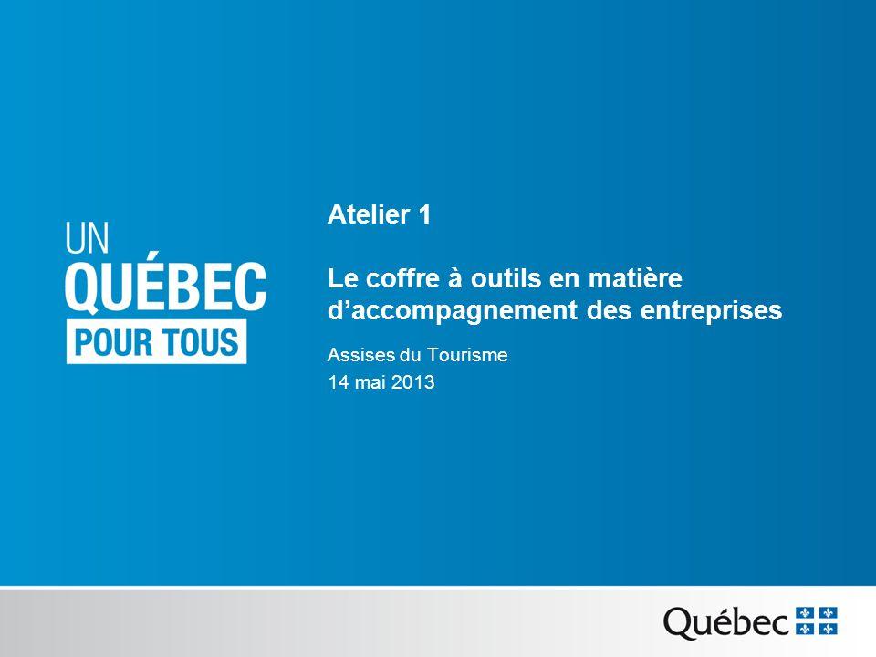 Atelier 1 Le coffre à outils en matière daccompagnement des entreprises Assises du Tourisme 14 mai 2013