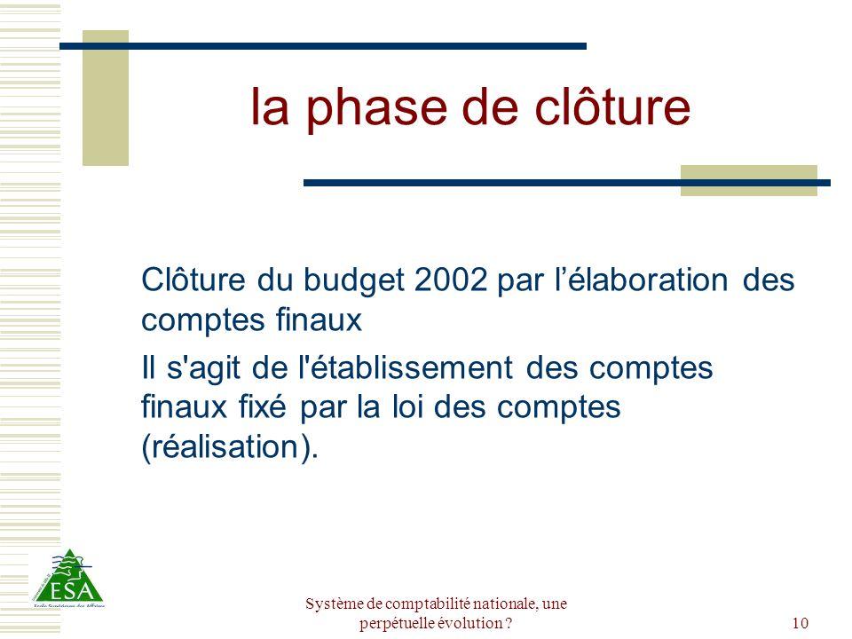 Système de comptabilité nationale, une perpétuelle évolution ?10 la phase de clôture Clôture du budget 2002 par lélaboration des comptes finaux Il s'a