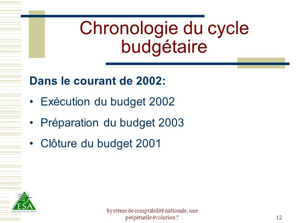 Système de comptabilité nationale, une perpétuelle évolution ?12 Chronologie du cycle budgétaire Dans le courant de 2002: Exécution du budget 2002 Pré
