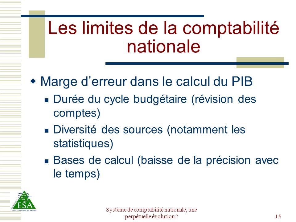 Système de comptabilité nationale, une perpétuelle évolution ?15 Les limites de la comptabilité nationale Marge derreur dans le calcul du PIB Durée du
