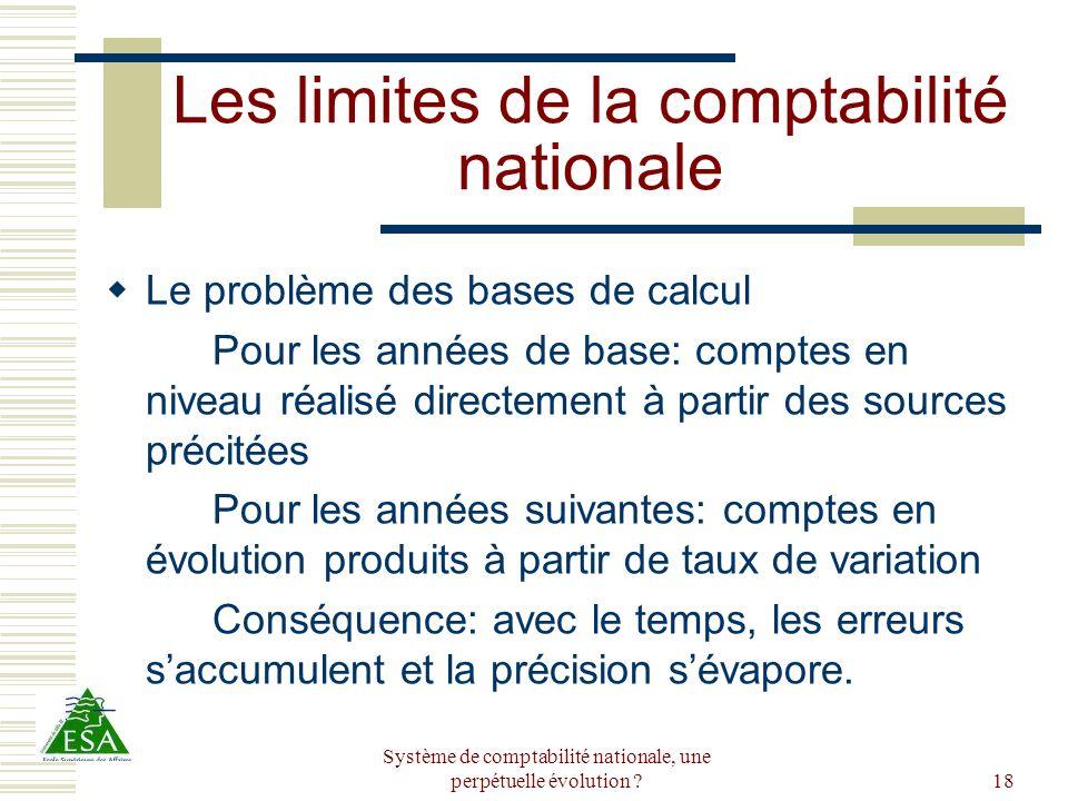 Système de comptabilité nationale, une perpétuelle évolution ?18 Les limites de la comptabilité nationale Le problème des bases de calcul Pour les ann