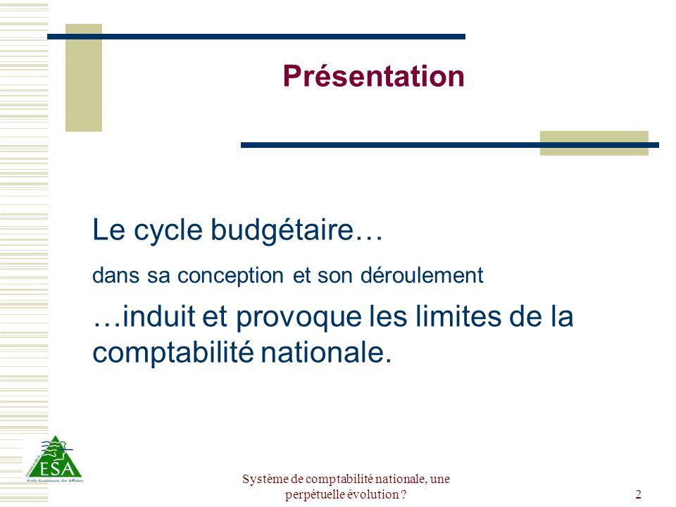 Système de comptabilité nationale, une perpétuelle évolution ?2 Présentation Le cycle budgétaire… dans sa conception et son déroulement …induit et pro