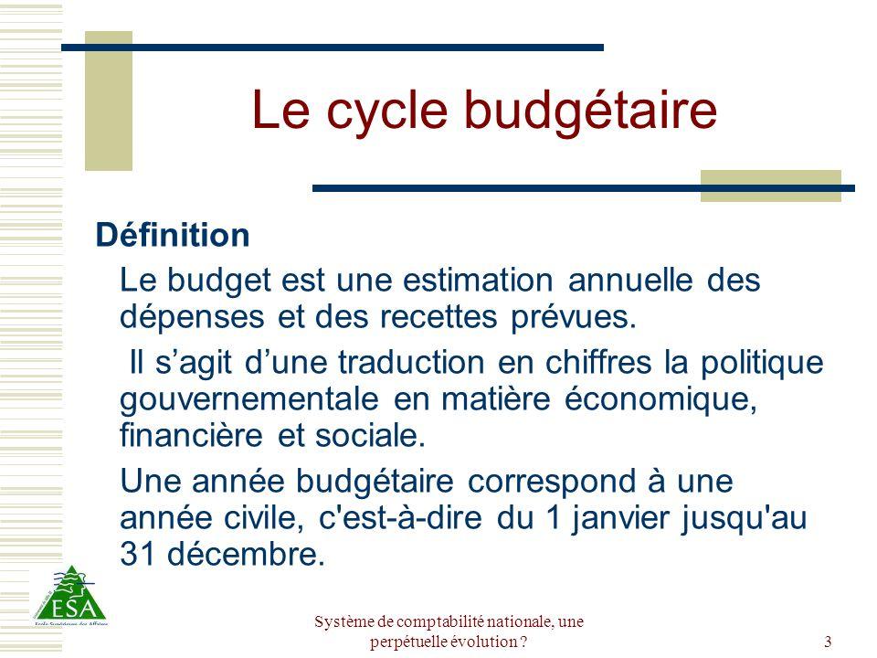 Système de comptabilité nationale, une perpétuelle évolution ?3 Le cycle budgétaire Définition Le budget est une estimation annuelle des dépenses et d