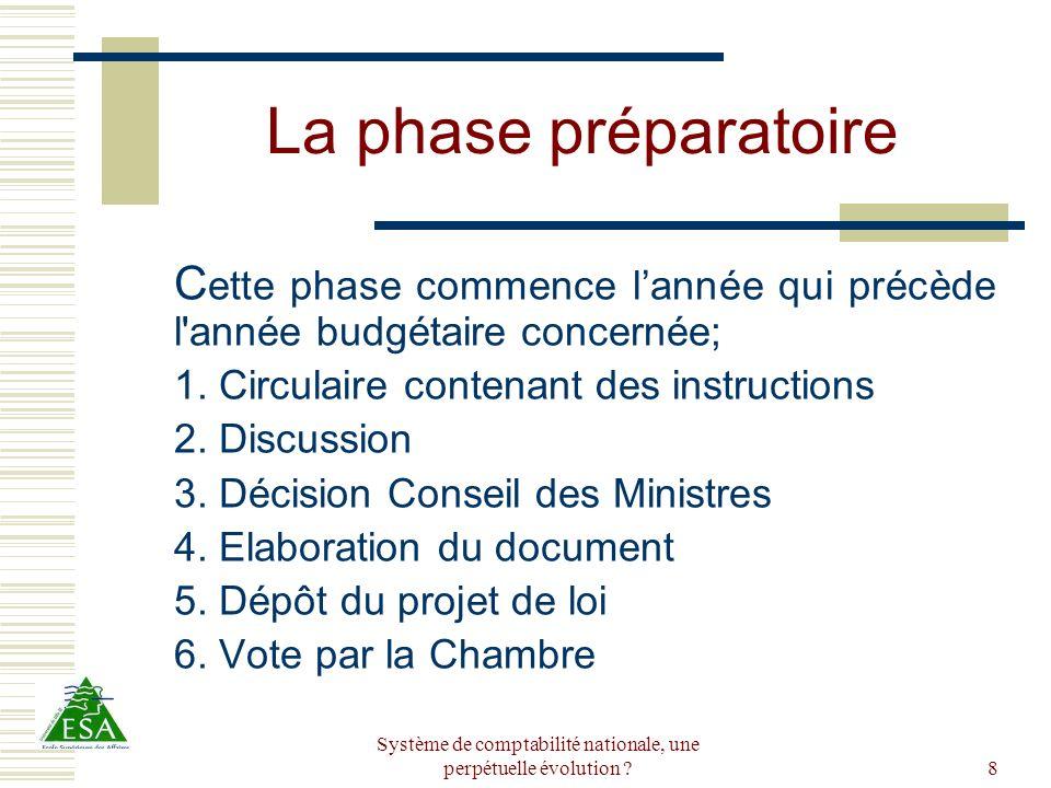 Système de comptabilité nationale, une perpétuelle évolution ?8 La phase préparatoire C ette phase commence lannée qui précède l'année budgétaire conc