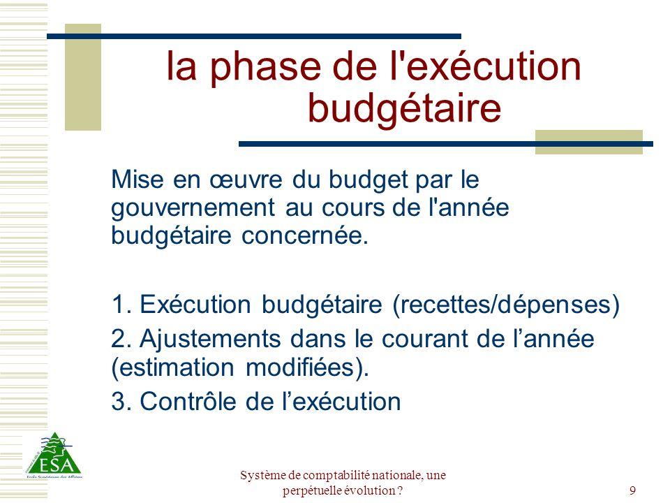 Système de comptabilité nationale, une perpétuelle évolution ?9 la phase de l'exécution budgétaire Mise en œuvre du budget par le gouvernement au cour