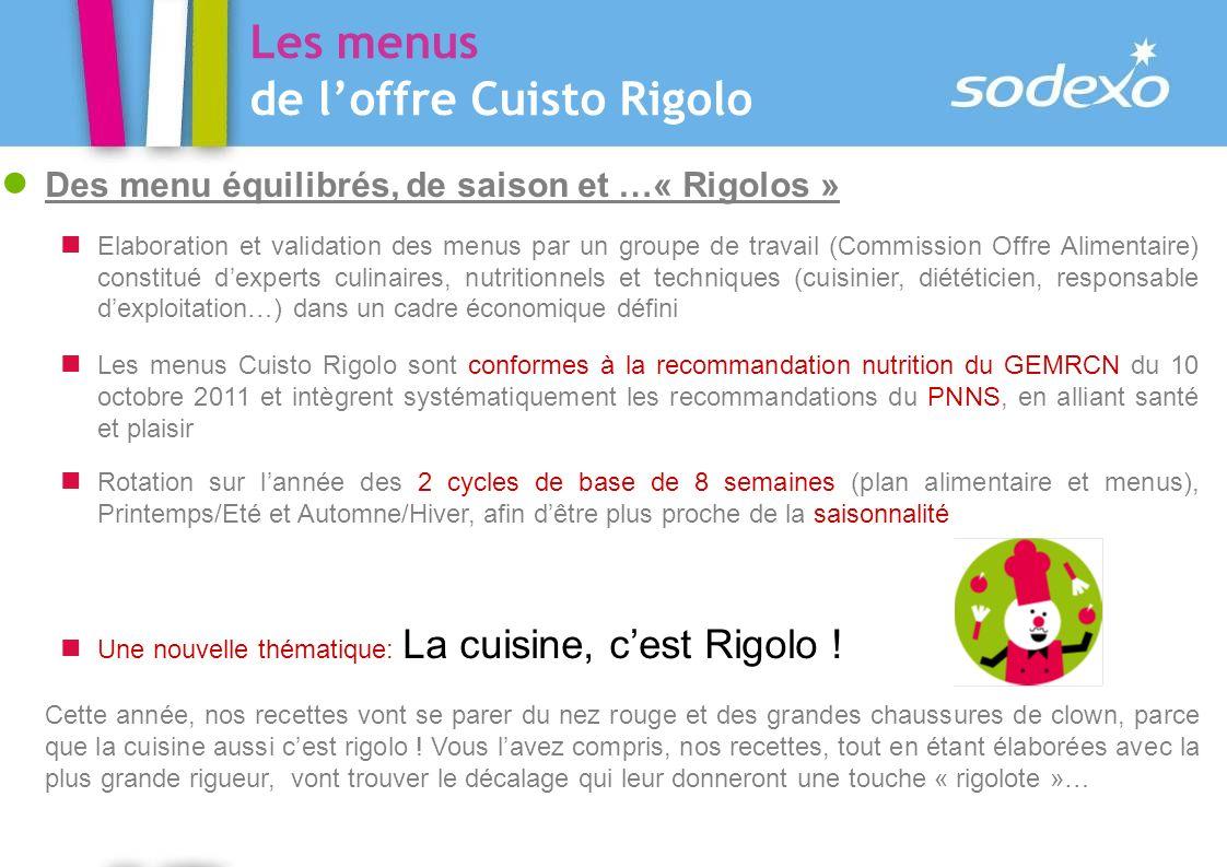 Les menus de loffre Cuisto Rigolo Des menu équilibrés, de saison et …« Rigolos » Elaboration et validation des menus par un groupe de travail (Commission Offre Alimentaire) constitué dexperts culinaires, nutritionnels et techniques (cuisinier, diététicien, responsable dexploitation…) dans un cadre économique défini Les menus Cuisto Rigolo sont conformes à la recommandation nutrition du GEMRCN du 10 octobre 2011 et intègrent systématiquement les recommandations du PNNS, en alliant santé et plaisir Rotation sur lannée des 2 cycles de base de 8 semaines (plan alimentaire et menus), Printemps/Eté et Automne/Hiver, afin dêtre plus proche de la saisonnalité Une nouvelle thématique: La cuisine, cest Rigolo .