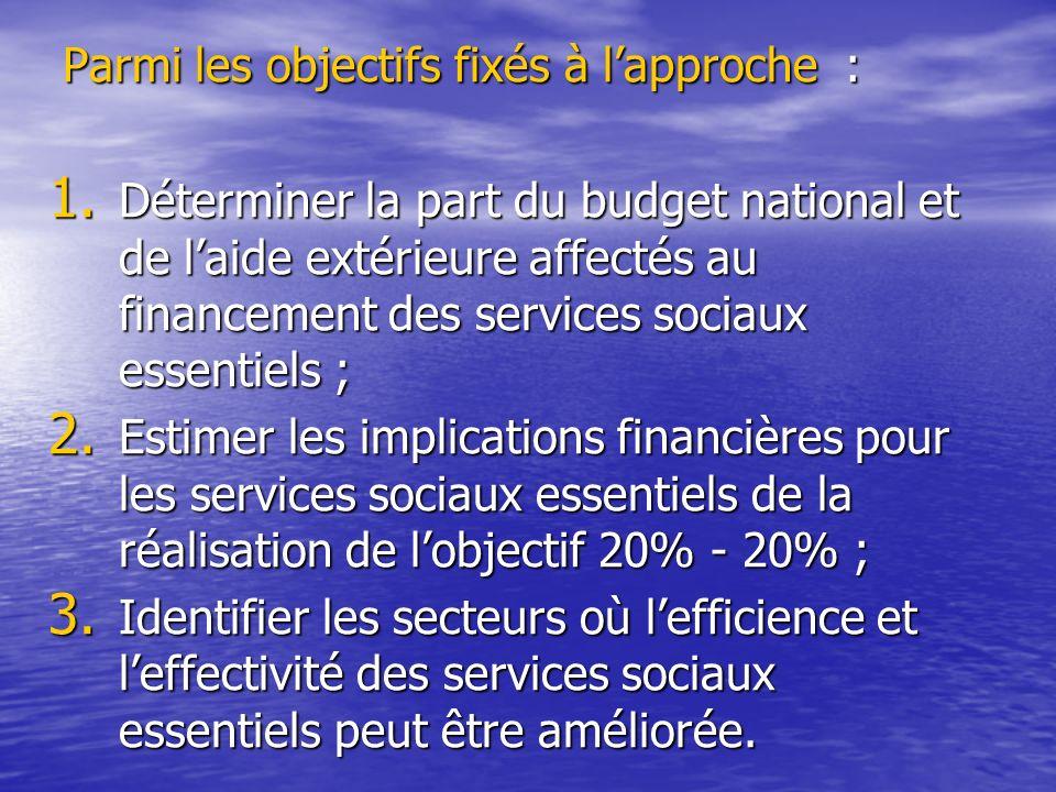 Parmi les objectifs fixés à lapproche : Parmi les objectifs fixés à lapproche : 1. Déterminer la part du budget national et de laide extérieure affect