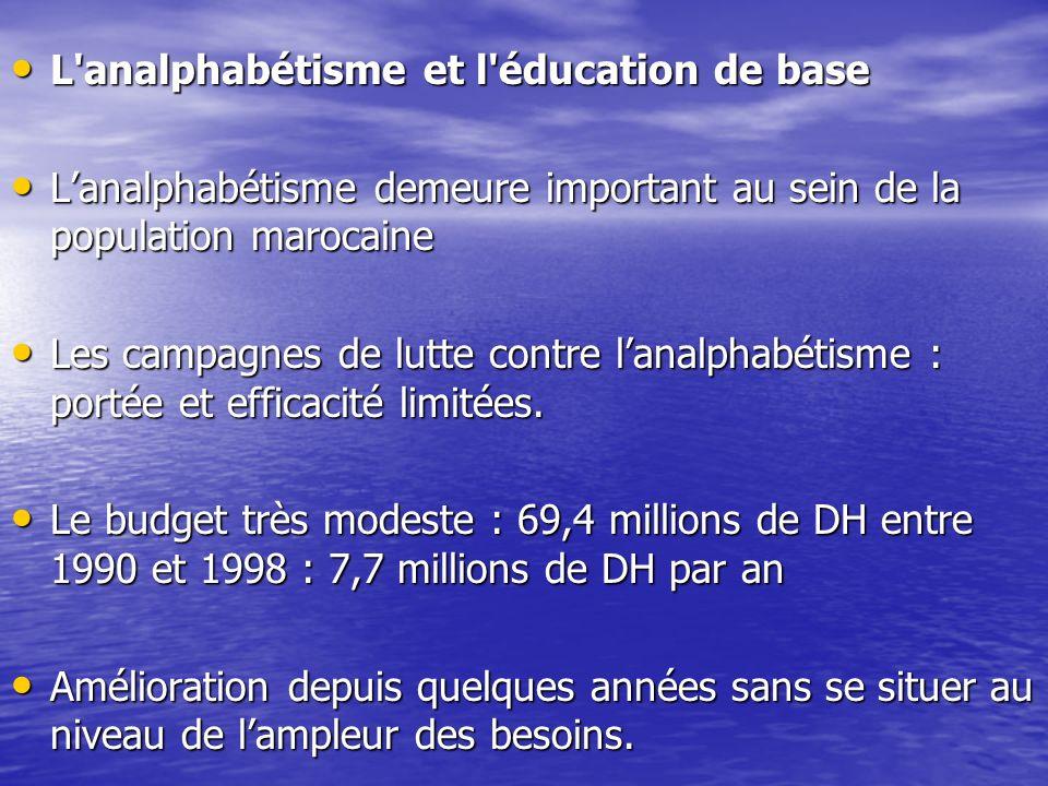 L'analphabétisme et l'éducation de base L'analphabétisme et l'éducation de base Lanalphabétisme demeure important au sein de la population marocaine L