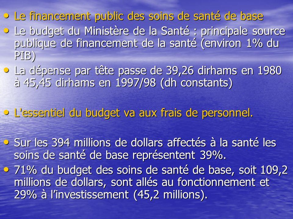 Le financement public des soins de santé de base Le financement public des soins de santé de base Le budget du Ministère de la Santé : principale sour