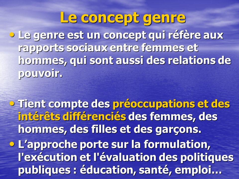 Le concept genre Le genre est un concept qui réfère aux rapports sociaux entre femmes et hommes, qui sont aussi des relations de pouvoir. Le genre est